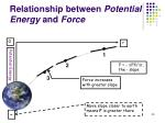 relationship between potential energy and force2