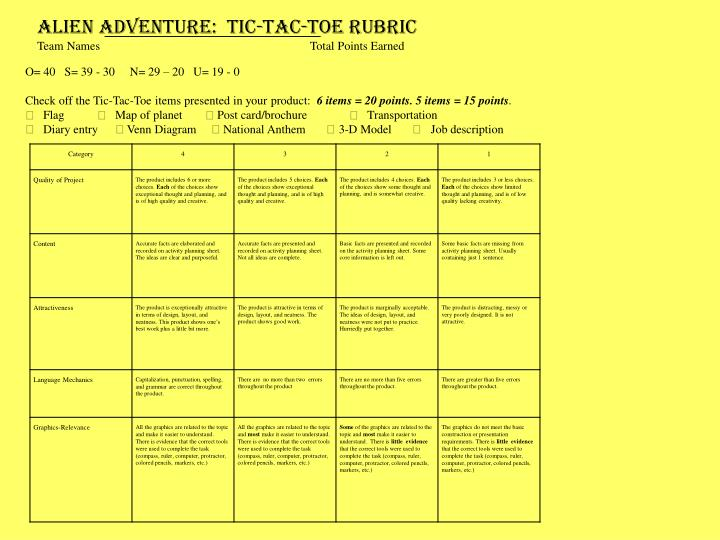 Alien Adventure:  Tic-Tac-Toe Rubric