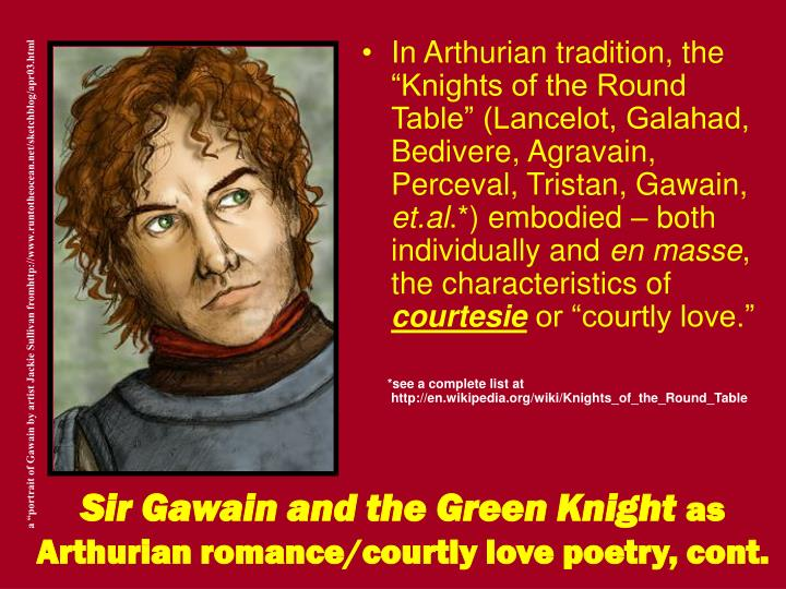 sir gawains green knight character analysis The character has appeared in a number of stage productions and operas, mostly interpretations of sir gawain and the green knight particularly notable among them is the 1991 opera gawain with music by harrison birtwistle and a libretto by david harsent.
