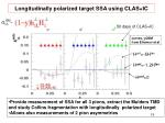longitudinally polarized target ssa using clas ic