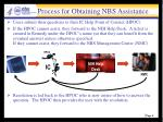 process for obtaining nbs assistance