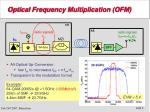optical frequency multiplication ofm1