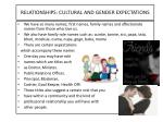 relationships cultural and gender expectations