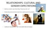 relationships cultural and gender expectations1