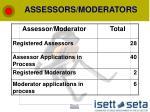 assessors moderators