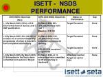 isett nsds performance