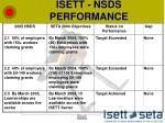 isett nsds performance1