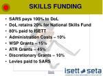 skills funding