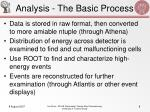 analysis the basic process