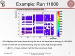 example run 11000