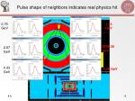 pulse shape of neighbors indicates real physics hit