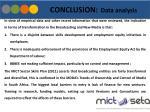 conclusion data analysis