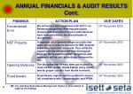 annual financials audit results cont