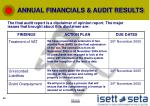 annual financials audit results1