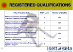 registered qualifications
