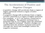 the accelerations of positive and negative charges