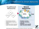 transition to smart networks