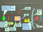 focal plane instrumentation