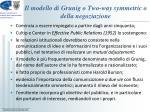 il modello di grunig o two way symmetric o della negoziazione