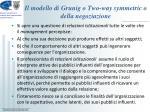 il modello di grunig o two way symmetric o della negoziazione3