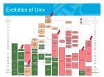 evolution of unix