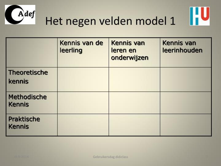 Het negen velden model 1