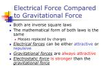 electrical force compared to gravitational force