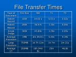 file transfer times