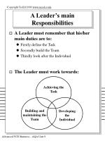 a leader s main responsibilities