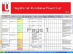 registrarial roundtable project list
