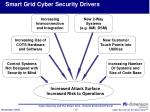 smart grid cyber security drivers