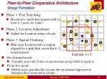 peer to peer cooperative architecture group formation