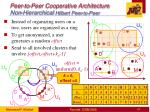 peer to peer cooperative architecture non hierarchical hilbert peer to peer