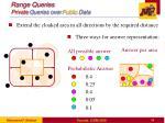 range queries private queries over public data1