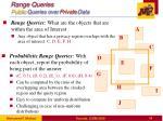 range queries public queries over private data1