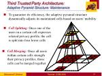 third trusted party architecture adaptive pyramid structure maintenance