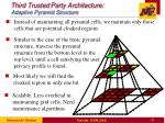 third trusted party architecture adaptive pyramid structure