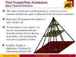 third trusted party architecture basic pyramid structure