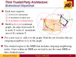 third trusted party architecture bi directional cliquecloak