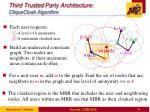 third trusted party architecture cliquecloak algorithm