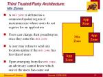 third trusted party architecture mix zones