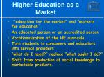 higher education as a market