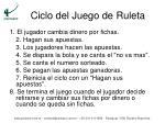 ciclo del juego de ruleta