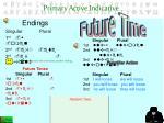 primary active indicative1