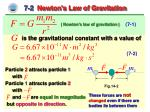 7 2 newton s law of gravitation1