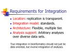 requirements for integration1