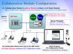 collaboration module configuration