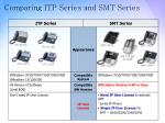 comparing itp series and smt series