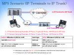 mps scenario ip terminals to ip trunk