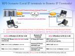 mps scenario local ip terminals to remote ip terminals
